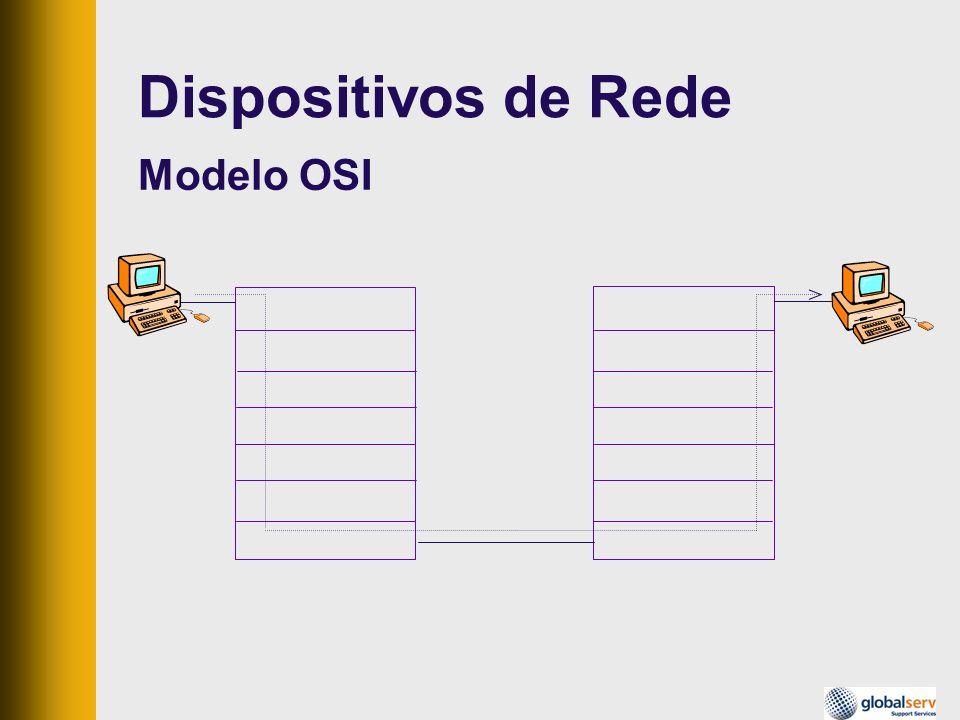 Modelo OSI Dispositivos de Rede
