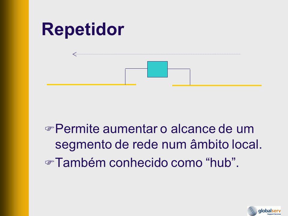 Repetidor Permite aumentar o alcance de um segmento de rede num âmbito local. Também conhecido como hub.