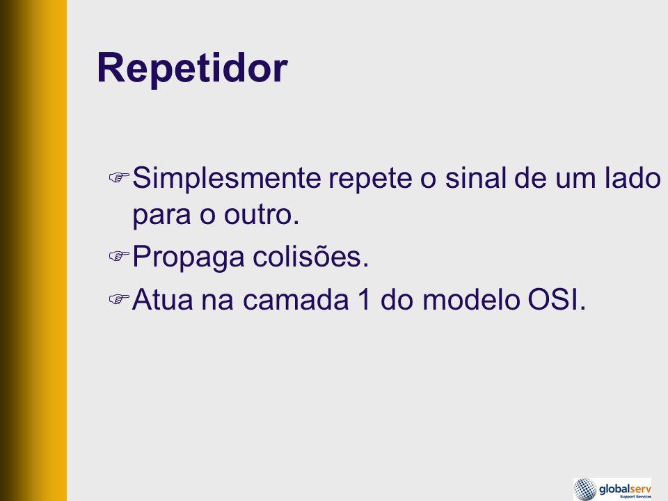 Repetidor Simplesmente repete o sinal de um lado para o outro. Propaga colisões. Atua na camada 1 do modelo OSI.