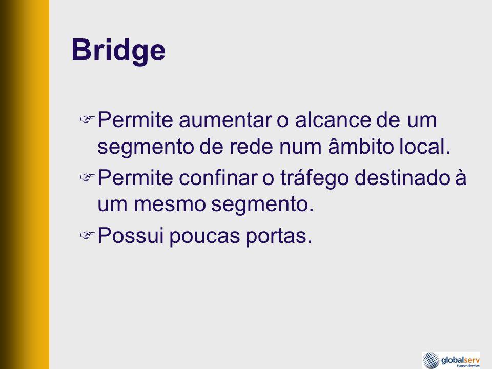 Bridge Permite aumentar o alcance de um segmento de rede num âmbito local. Permite confinar o tráfego destinado à um mesmo segmento. Possui poucas por