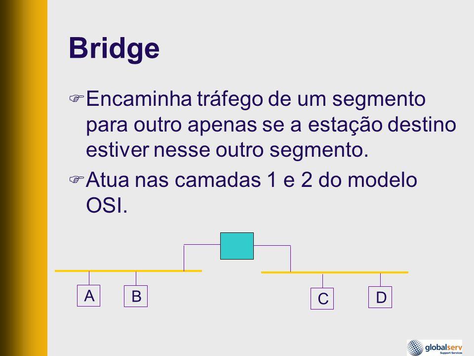 Bridge Encaminha tráfego de um segmento para outro apenas se a estação destino estiver nesse outro segmento. Atua nas camadas 1 e 2 do modelo OSI. ABC