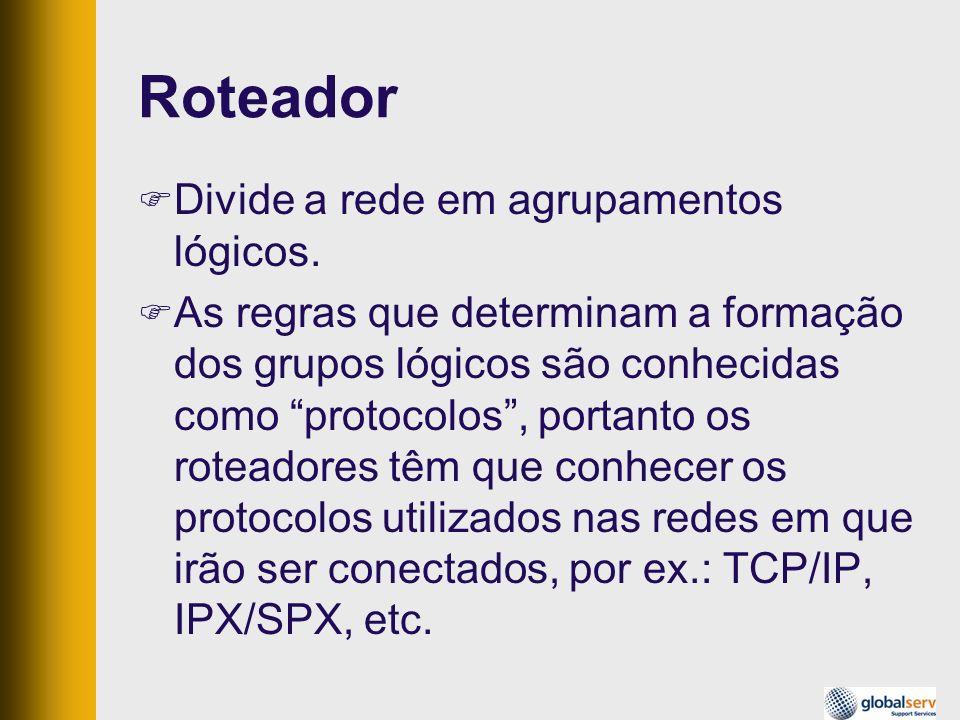 Roteador Divide a rede em agrupamentos lógicos. As regras que determinam a formação dos grupos lógicos são conhecidas como protocolos, portanto os rot