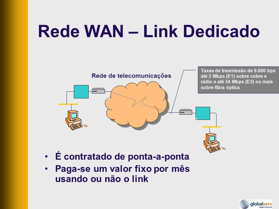 Taxas de trasmissão de 9.600 bps até 2 Mbps (E1) sobre cobre e rádio e até 34 Mbps (E3) ou mais sobre fibra óptica Rede WAN – Link Dedicado roteador m