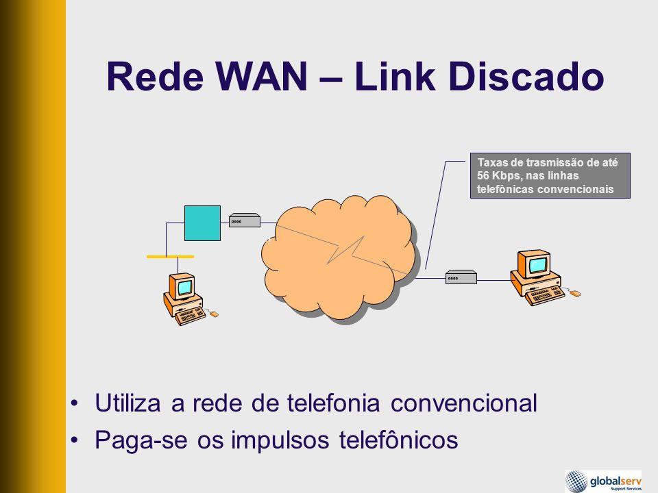 Rede WAN – Link Discado roteador modem Rede de telefonia Taxas de trasmissão de até 56 Kbps, nas linhas telefônicas convencionais Utiliza a rede de te