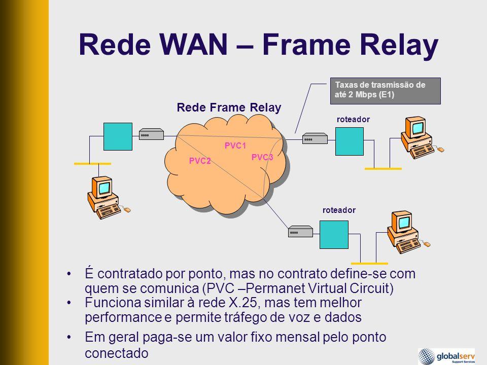É contratado por ponto, mas no contrato define-se com quem se comunica (PVC –Permanet Virtual Circuit) Funciona similar à rede X.25, mas tem melhor pe