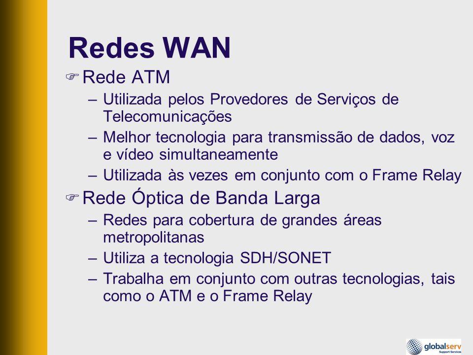 Redes WAN Rede ATM –Utilizada pelos Provedores de Serviços de Telecomunicações –Melhor tecnologia para transmissão de dados, voz e vídeo simultaneamen