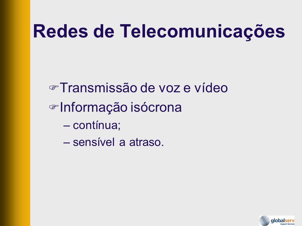 Redes de Telecomunicações Transmissão de voz e vídeo Informação isócrona –contínua; –sensível a atraso.