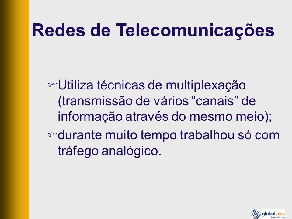 Redes de Telecomunicações Utiliza técnicas de multiplexação (transmissão de vários canais de informação através do mesmo meio); durante muito tempo tr