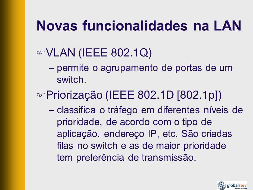 Novas funcionalidades na LAN VLAN (IEEE 802.1Q) –permite o agrupamento de portas de um switch. Priorização (IEEE 802.1D [802.1p]) –classifica o tráfeg