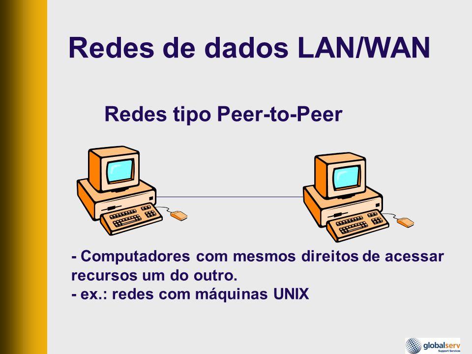 Redes tipo Peer-to-Peer - Computadores com mesmos direitos de acessar recursos um do outro. - ex.: redes com máquinas UNIX Redes de dados LAN/WAN