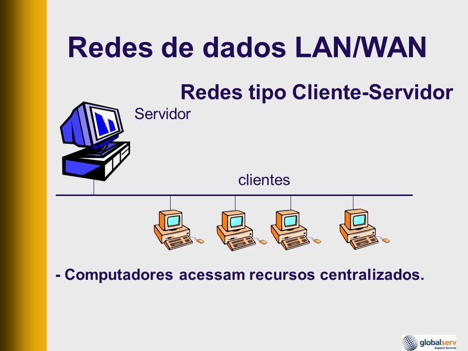 Redes tipo Cliente-Servidor Servidor clientes - Computadores acessam recursos centralizados. Redes de dados LAN/WAN