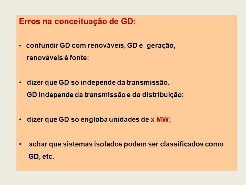 Erros na conceituação de GD: confundir GD com renováveis, GD é geração, renováveis é fonte; dizer que GD só independe da transmissão. GD independe da