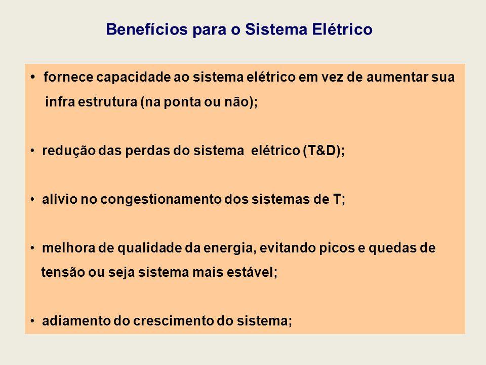 Benefícios para o Sistema Elétrico fornece capacidade ao sistema elétrico em vez de aumentar sua infra estrutura (na ponta ou não); redução das perdas