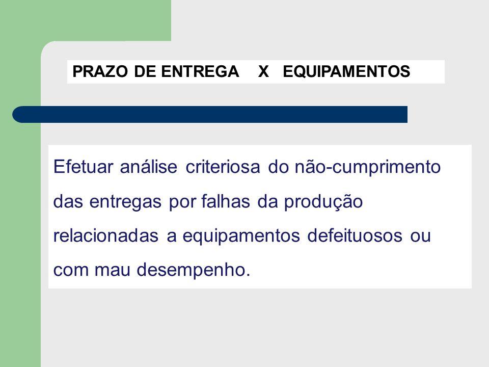 PRAZO DE ENTREGA X EQUIPAMENTOS Efetuar análise criteriosa do não-cumprimento das entregas por falhas da produção relacionadas a equipamentos defeituo