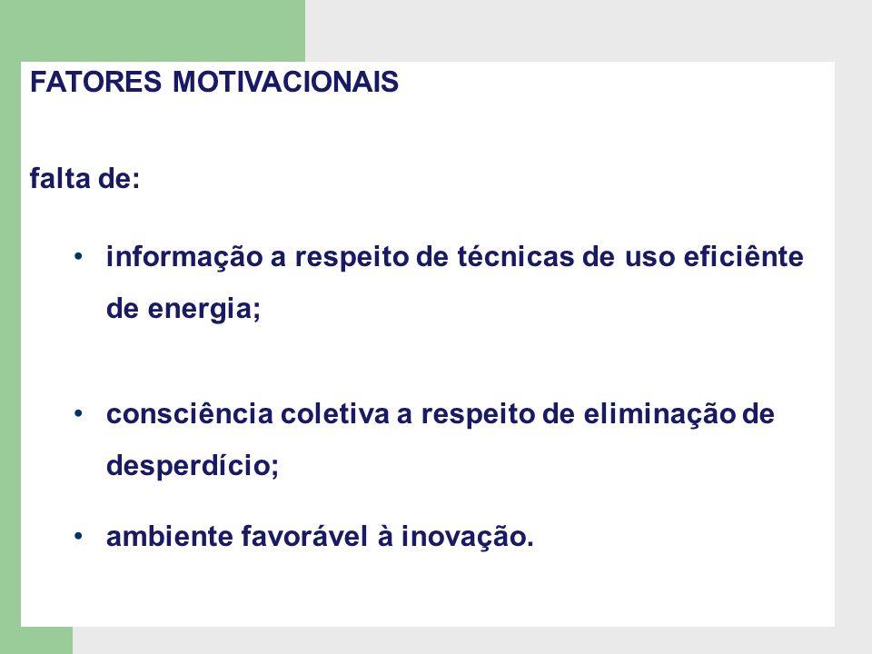 FATORES MOTIVACIONAIS falta de: informação a respeito de técnicas de uso eficiênte de energia; consciência coletiva a respeito de eliminação de desper