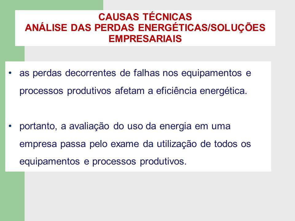 CAUSAS TÉCNICAS ANÁLISE DAS PERDAS ENERGÉTICAS/SOLUÇÕES EMPRESARIAIS as perdas decorrentes de falhas nos equipamentos e processos produtivos afetam a