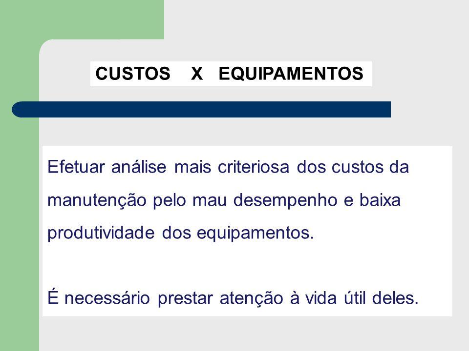 CUSTOS X EQUIPAMENTOS Efetuar análise mais criteriosa dos custos da manutenção pelo mau desempenho e baixa produtividade dos equipamentos. É necessári