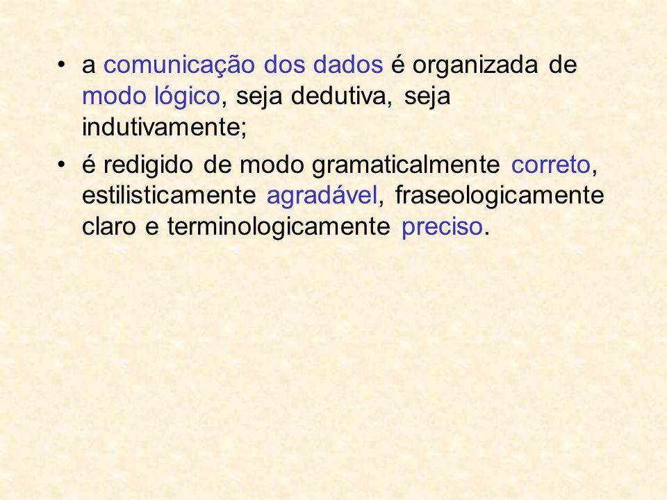 a comunicação dos dados é organizada de modo lógico, seja dedutiva, seja indutivamente; é redigido de modo gramaticalmente correto, estilisticamente a