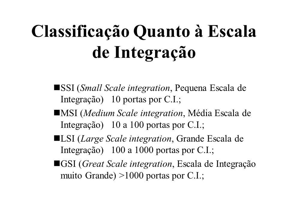 Classificação Quanto à Escala de Integração SSI (Small Scale integration, Pequena Escala de Integração)10 portas por C.I.; MSI (Medium Scale integrati