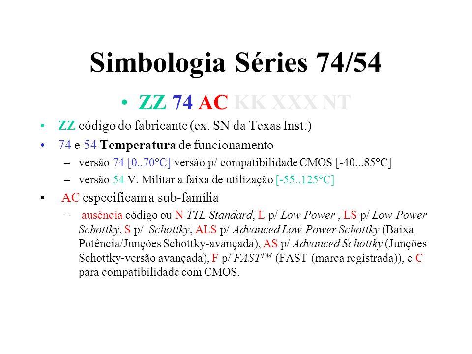 Simbologia Séries 74/54 ZZ 74 AC KK XXX NT ZZ código do fabricante (ex. SN da Texas Inst.) 74 e 54 Temperatura de funcionamento –versão 74 [0..70 C] v