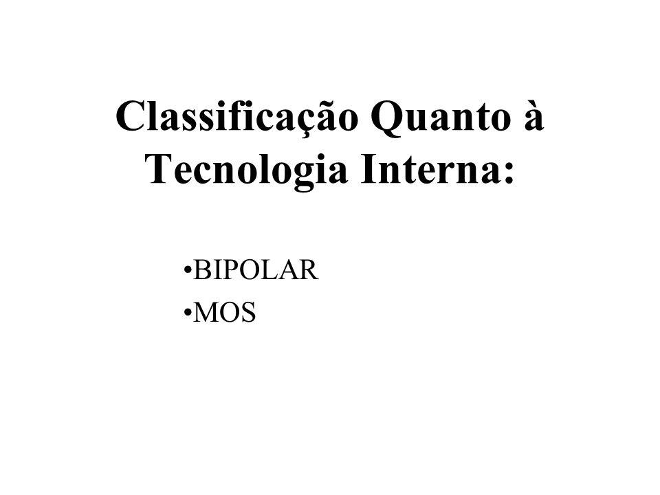 BIPOLAR MOS Classificação Quanto à Tecnologia Interna: