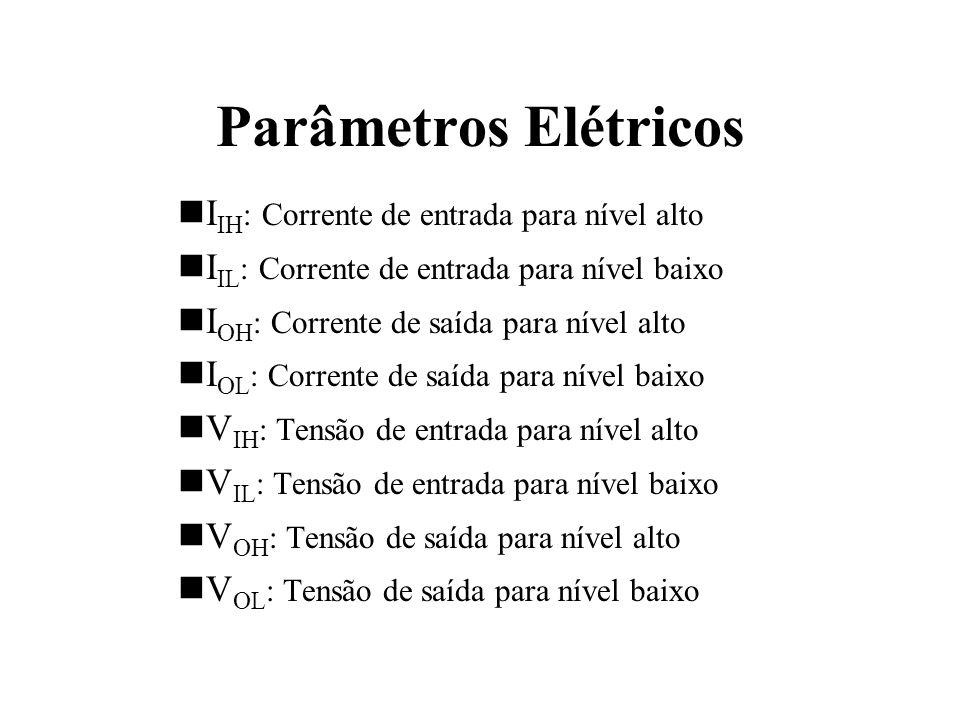 Parâmetros Elétricos I IH : Corrente de entrada para nível alto I IL : Corrente de entrada para nível baixo I OH : Corrente de saída para nível alto I