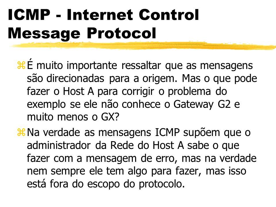 ICMP - Internet Control Message Protocol zÉ muito importante ressaltar que as mensagens são direcionadas para a origem.