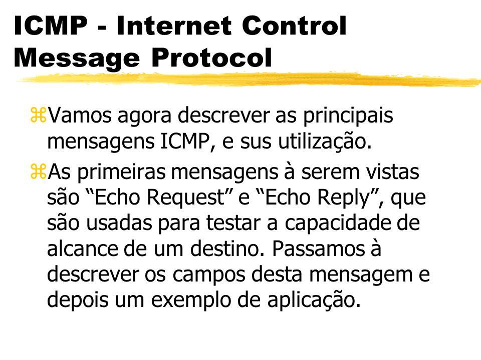 ICMP - Internet Control Message Protocol zVamos agora descrever as principais mensagens ICMP, e sus utilização.