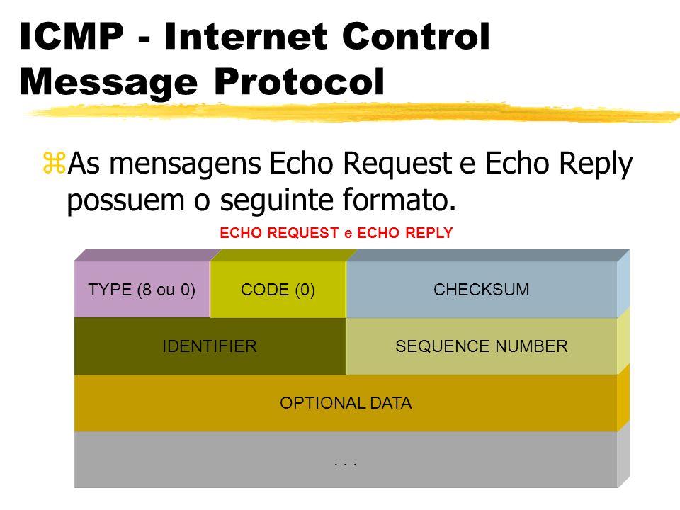 ICMP - Internet Control Message Protocol zAs mensagens Echo Request e Echo Reply possuem o seguinte formato....
