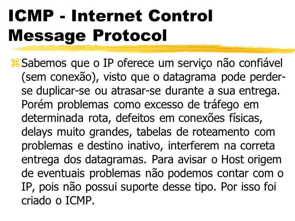 zSabemos que o IP oferece um serviço não confiável (sem conexão), visto que o datagrama pode perder- se duplicar-se ou atrasar-se durante a sua entrega.