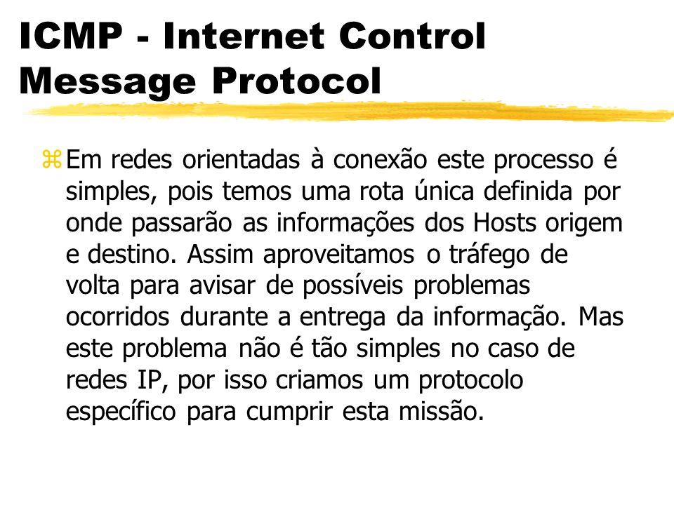 ICMP - Internet Control Message Protocol zEm redes orientadas à conexão este processo é simples, pois temos uma rota única definida por onde passarão as informações dos Hosts origem e destino.