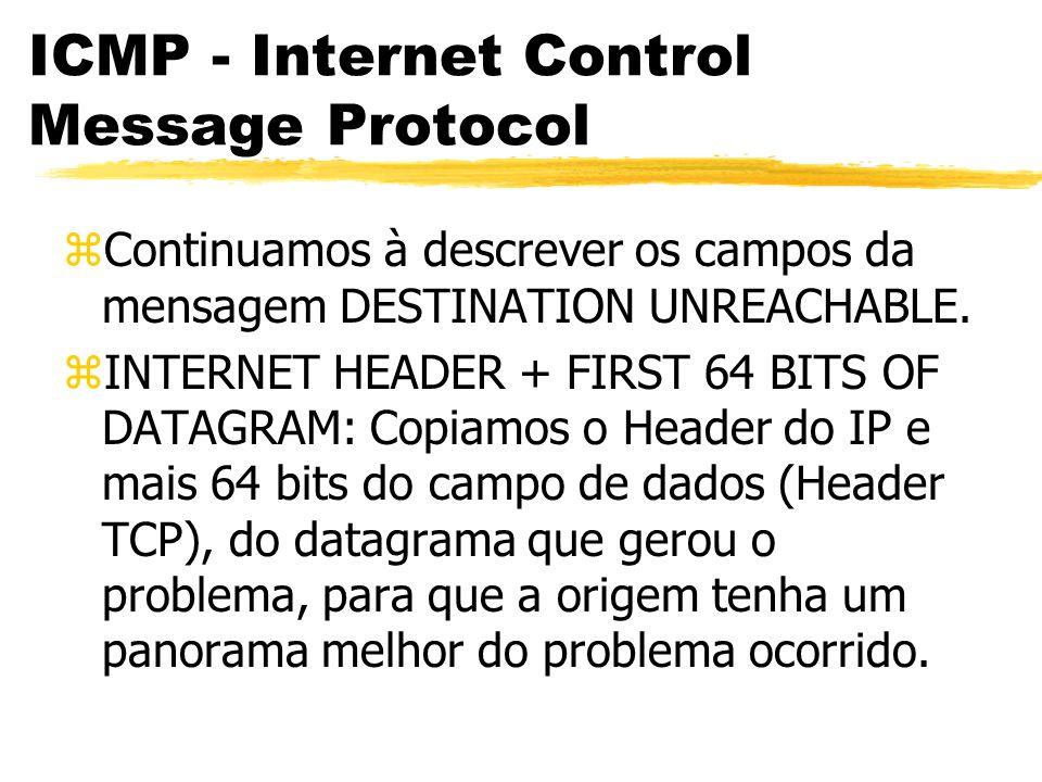 ICMP - Internet Control Message Protocol zContinuamos à descrever os campos da mensagem DESTINATION UNREACHABLE.