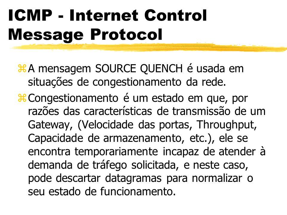 ICMP - Internet Control Message Protocol zA mensagem SOURCE QUENCH é usada em situações de congestionamento da rede.