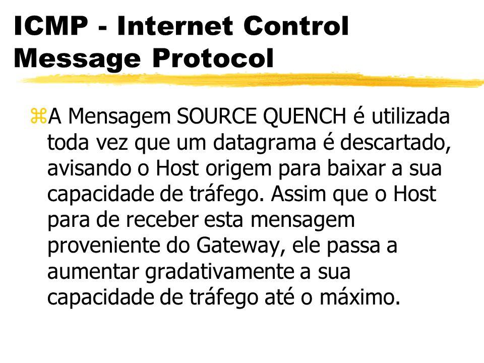 ICMP - Internet Control Message Protocol zA Mensagem SOURCE QUENCH é utilizada toda vez que um datagrama é descartado, avisando o Host origem para baixar a sua capacidade de tráfego.