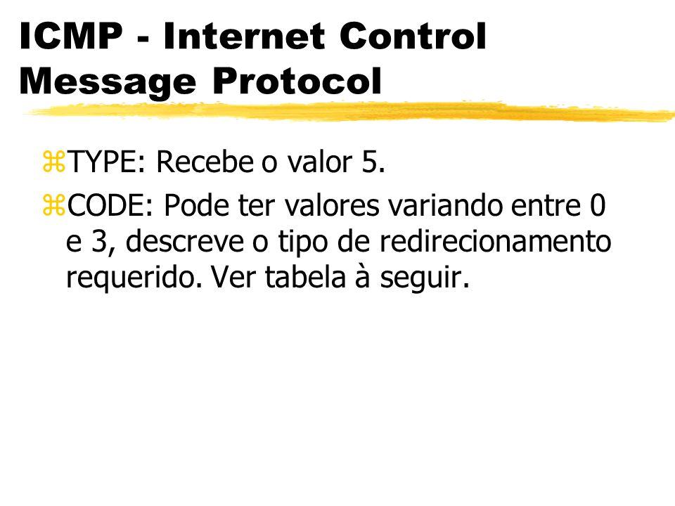 ICMP - Internet Control Message Protocol zTYPE: Recebe o valor 5.