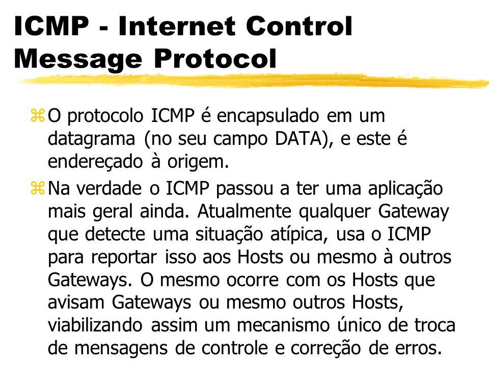 ICMP - Internet Control Message Protocol zO protocolo ICMP é encapsulado em um datagrama (no seu campo DATA), e este é endereçado à origem.
