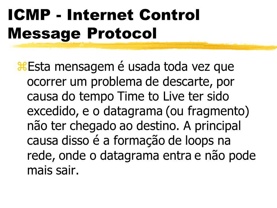 ICMP - Internet Control Message Protocol zEsta mensagem é usada toda vez que ocorrer um problema de descarte, por causa do tempo Time to Live ter sido excedido, e o datagrama (ou fragmento) não ter chegado ao destino.