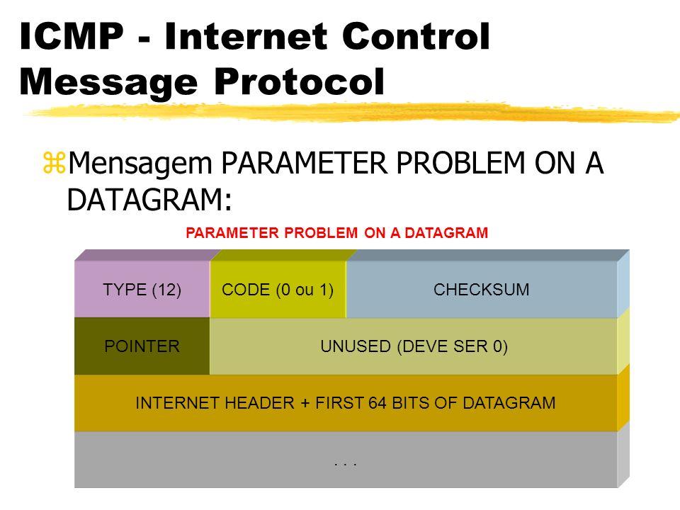 ICMP - Internet Control Message Protocol zMensagem PARAMETER PROBLEM ON A DATAGRAM:...