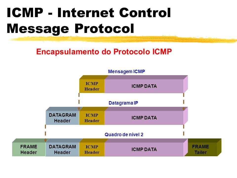 ICMP - Internet Control Message Protocol Encapsulamento do Protocolo ICMP ICMP Header ICMP DATA DATAGRAM Header DATAGRAM DATA Area ICMP Header ICMP DATAFRAME DATA Area FRAME Header FRAME Tailer DATAGRAM Header ICMP Header ICMP DATA Mensagem ICMP Datagrama IP Quadro de nível 2