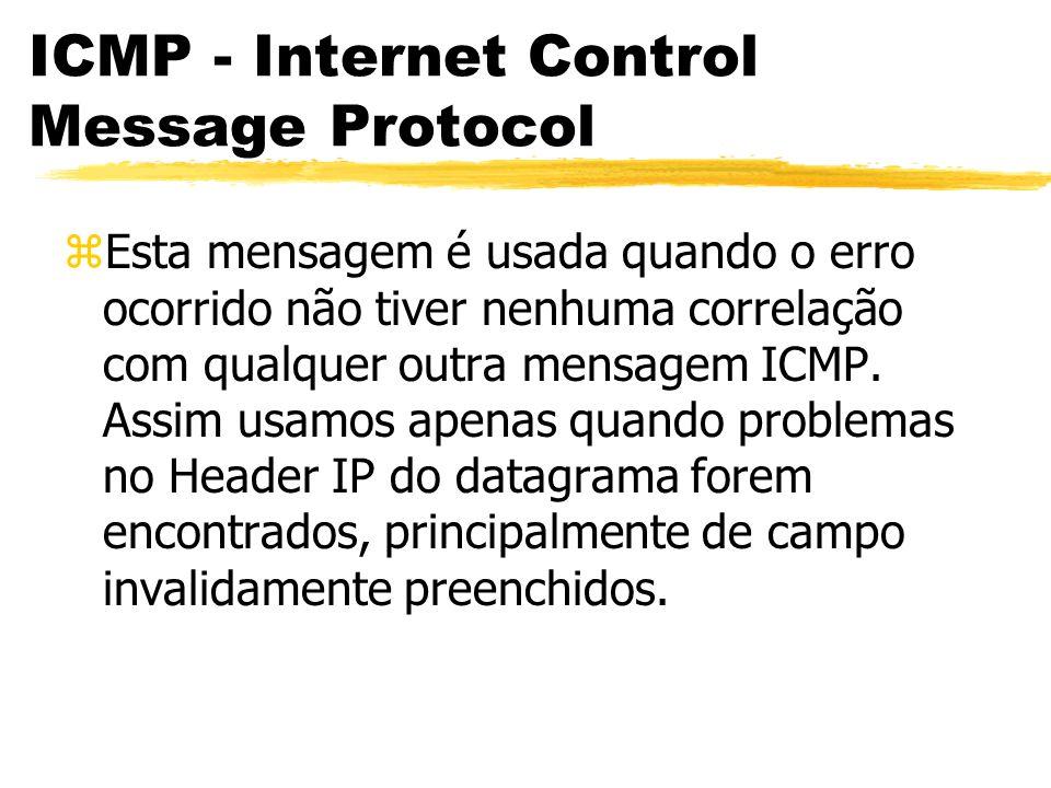 ICMP - Internet Control Message Protocol zEsta mensagem é usada quando o erro ocorrido não tiver nenhuma correlação com qualquer outra mensagem ICMP.