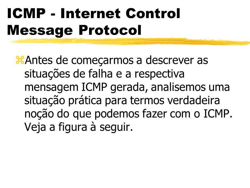 ICMP - Internet Control Message Protocol zAntes de começarmos a descrever as situações de falha e a respectiva mensagem ICMP gerada, analisemos uma situação prática para termos verdadeira noção do que podemos fazer com o ICMP.
