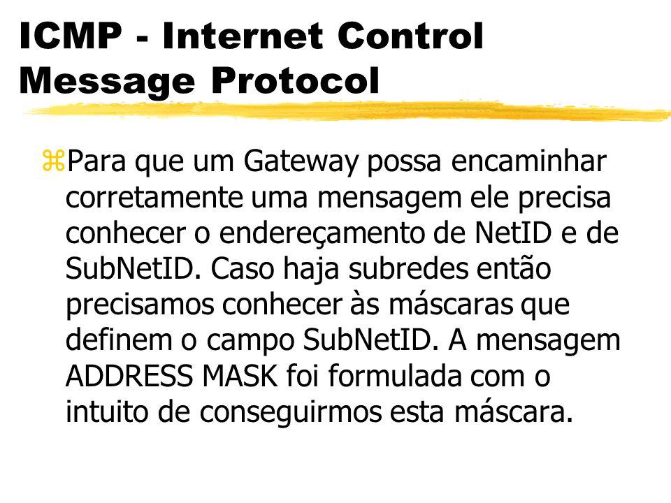 ICMP - Internet Control Message Protocol zPara que um Gateway possa encaminhar corretamente uma mensagem ele precisa conhecer o endereçamento de NetID e de SubNetID.