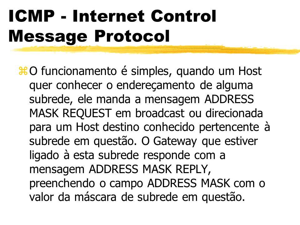 ICMP - Internet Control Message Protocol zO funcionamento é simples, quando um Host quer conhecer o endereçamento de alguma subrede, ele manda a mensagem ADDRESS MASK REQUEST em broadcast ou direcionada para um Host destino conhecido pertencente à subrede em questão.