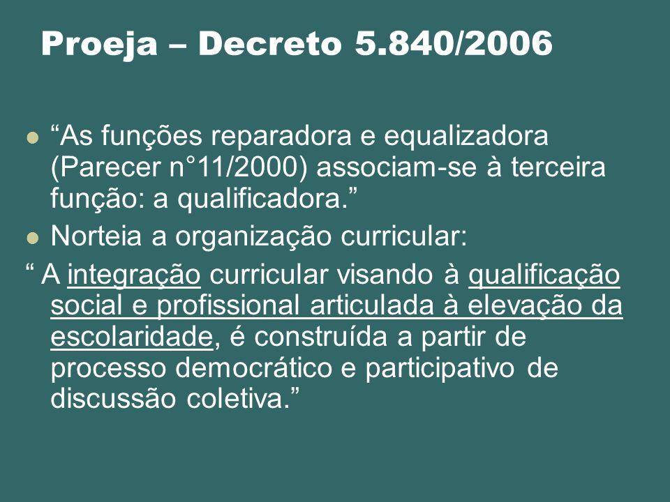 Proeja – Decreto 5.840/2006 As funções reparadora e equalizadora (Parecer n°11/2000) associam-se à terceira função: a qualificadora. Norteia a organiz