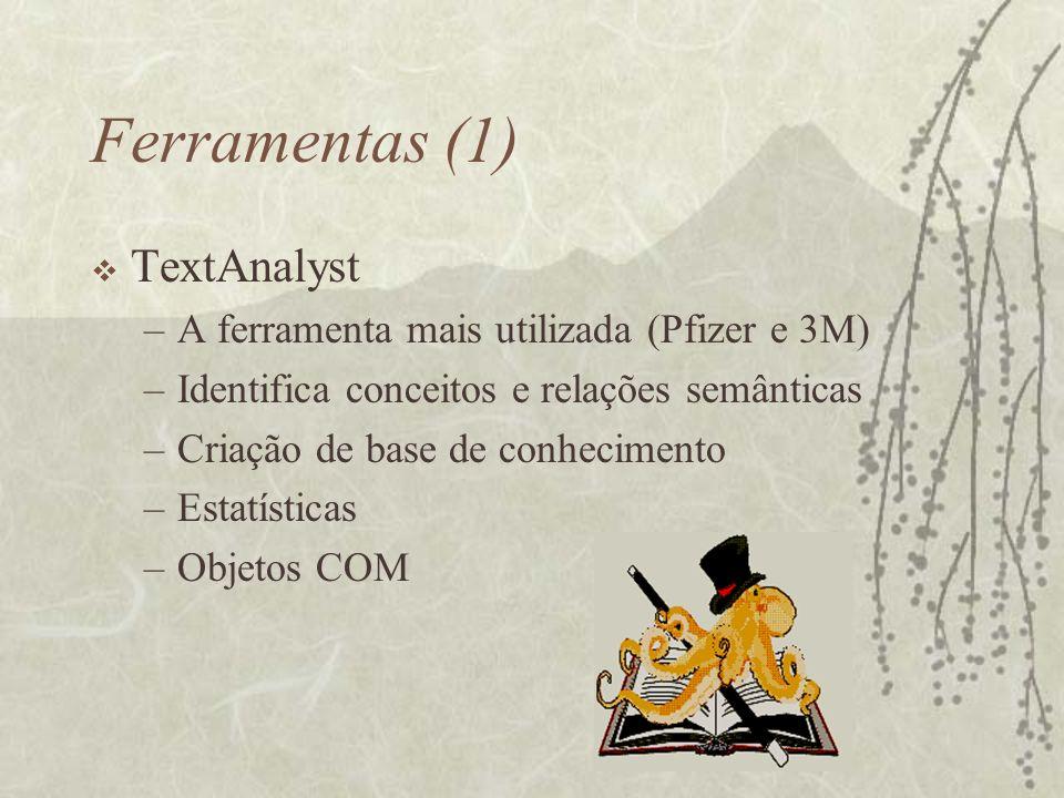 Ferramentas (1) TextAnalyst –A ferramenta mais utilizada (Pfizer e 3M) –Identifica conceitos e relações semânticas –Criação de base de conhecimento –E
