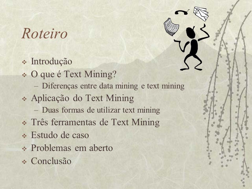 Roteiro Introdução O que é Text Mining? –Diferenças entre data mining e text mining Aplicação do Text Mining –Duas formas de utilizar text mining Três