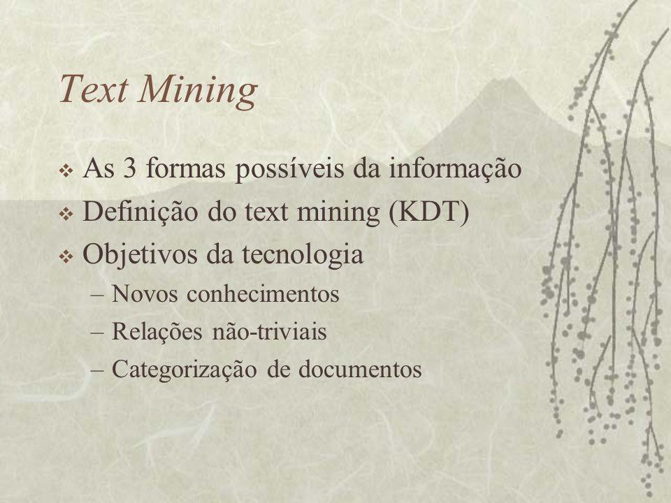 Text Mining As 3 formas possíveis da informação Definição do text mining (KDT) Objetivos da tecnologia –Novos conhecimentos –Relações não-triviais –Ca