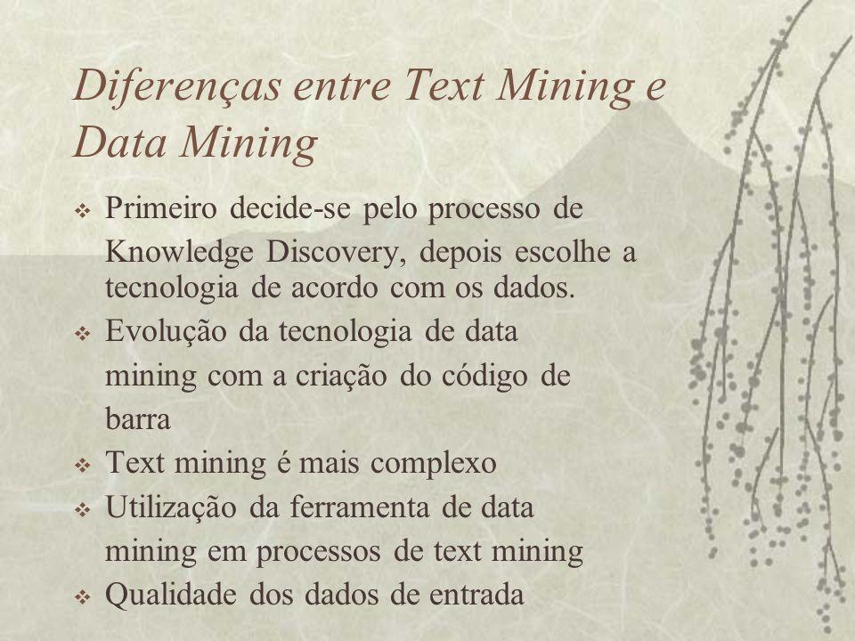 Diferenças entre Text Mining e Data Mining Primeiro decide-se pelo processo de Knowledge Discovery, depois escolhe a tecnologia de acordo com os dados