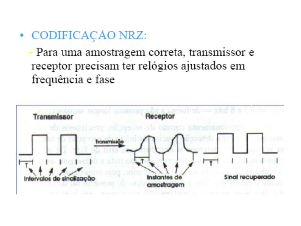 Non Return to Zero Inverted No modo NRZI, o bit 1 indica uma transição no sinal.