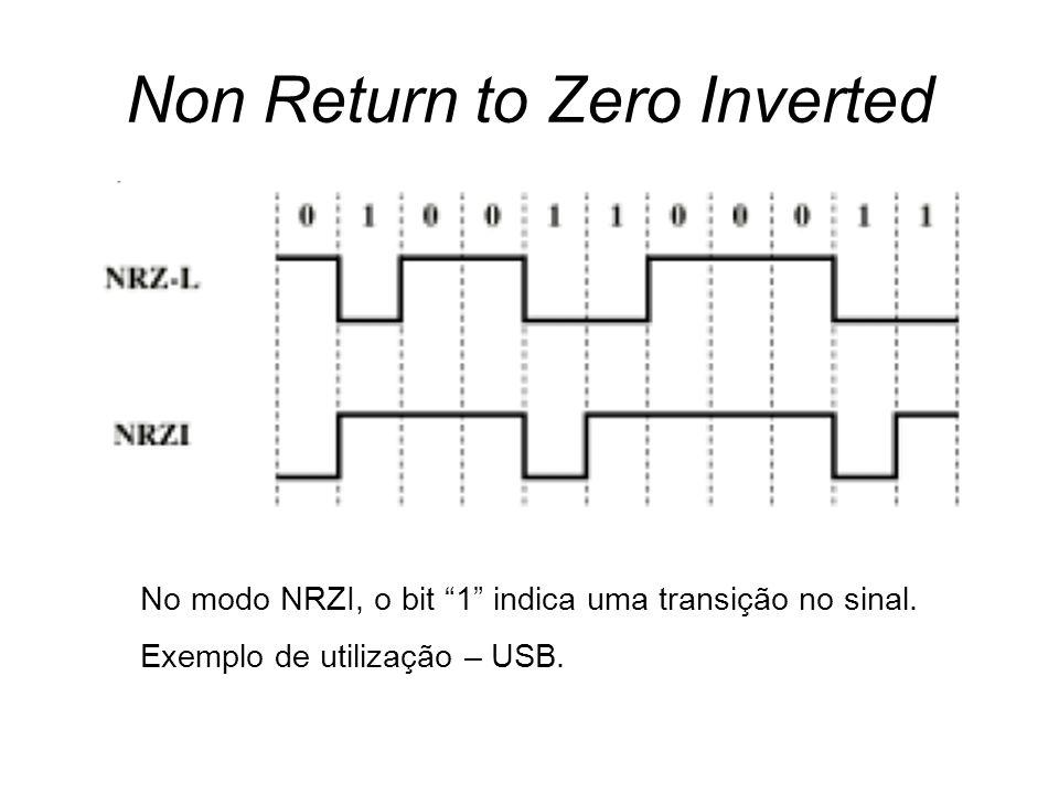 Non Return to Zero Inverted No modo NRZI, o bit 1 indica uma transição no sinal. Exemplo de utilização – USB.
